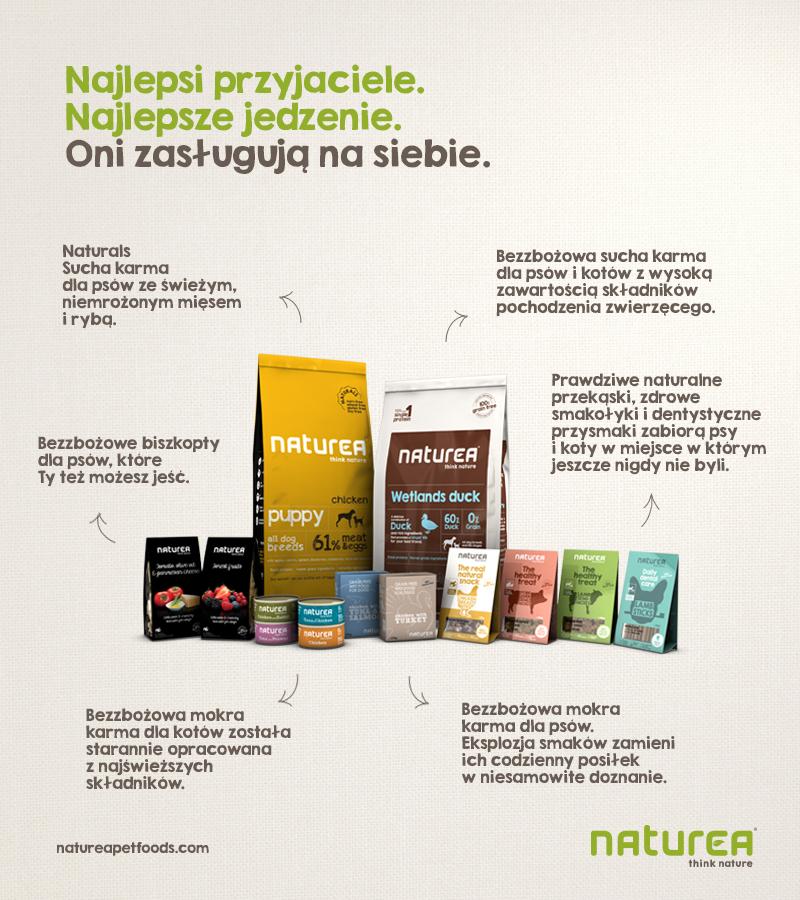 Skontaktuj się już dziś z dystrybutorem marki Naturea Petfoods!