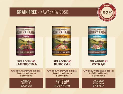Nowe soczyste dania od Country FarmsTM